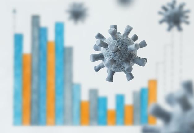 Diagramma aziendale e impatto del virus