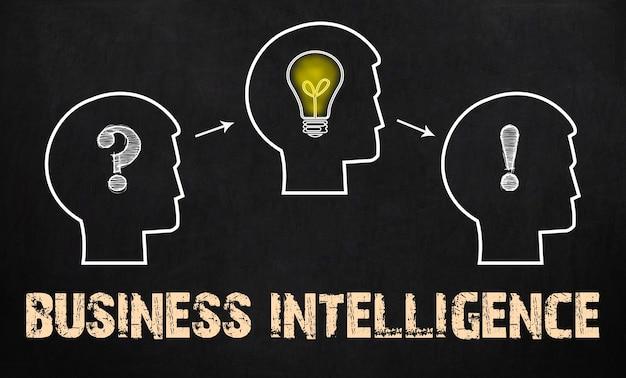 Business intelligence - gruppo di tre persone con punto interrogativo, ruote dentate e lampadina su sfondo lavagna.