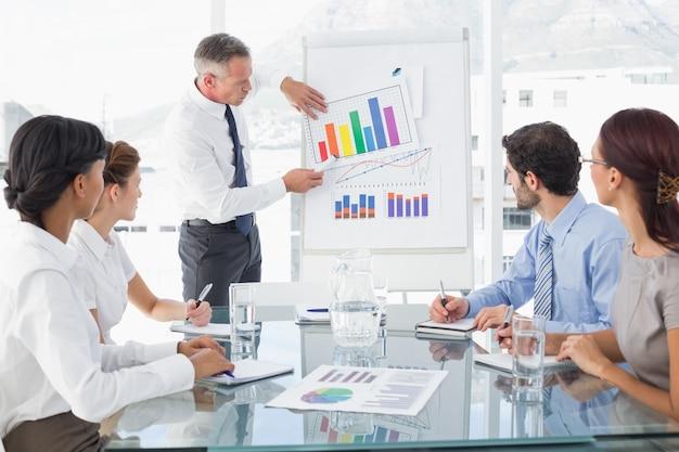 Uomo d'affari dando una presentazione