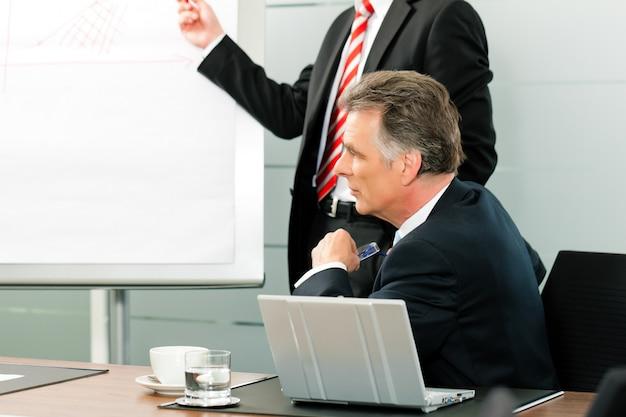Affari - presentazione all'interno di una squadra