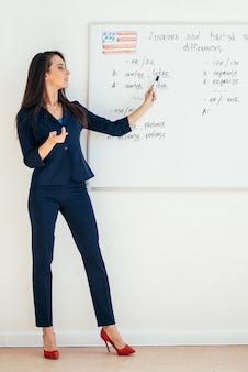 Donna d'affari che punta a una lavagna che mostra la presentazione.