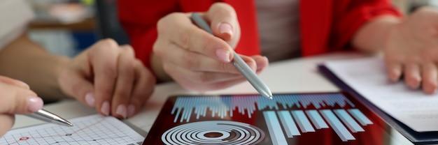 Donne d'affari che studiano grafici e diagrammi sul concetto di riunioni di lavoro del primo piano della tavoletta digitale digital