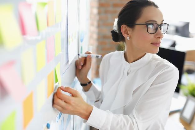 Imprenditrice in bicchieri sta con un pennarello vicino a bordo di lavoro con pianificazione aziendale