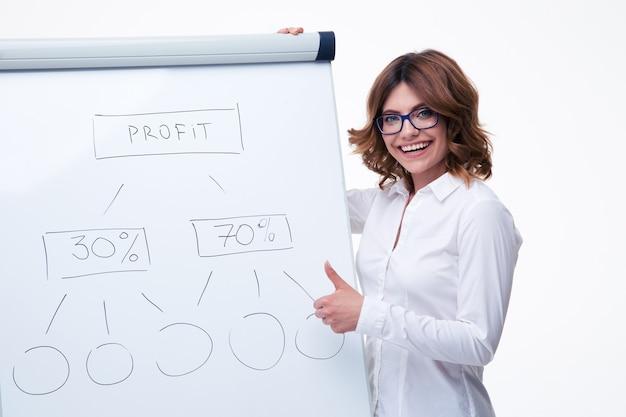Imprenditrice presentando la strategia sulla lavagna a fogli mobili