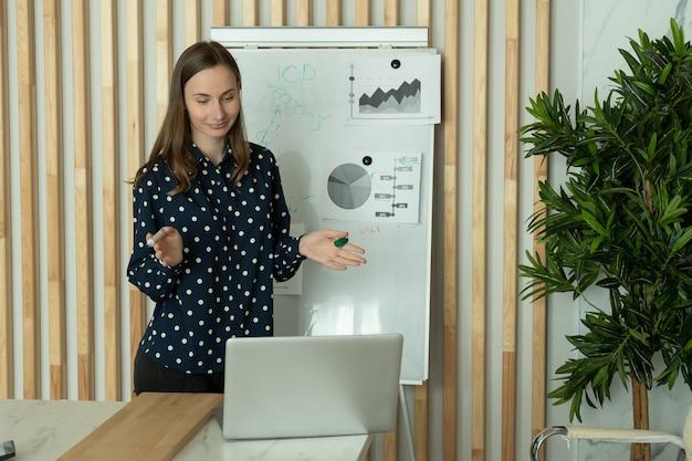 Donna d'affari in piedi che scrive su una lavagna e fa una videochiamata donna allenatore allenatore insegnanti studenti dipendenti dell'azienda webcam online remota