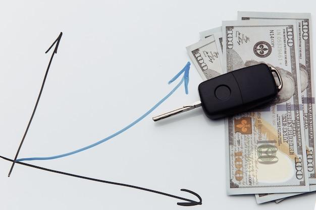 Visual del concetto di grafico delle vendite di auto. chiavi della macchina, soldi e grafico.