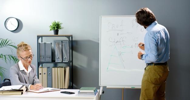 Uomo d'affari caucasico in piedi a bordo e spiegando le formule e la strategia aziendale al collega. annotazione e pianificazione della donna. concetto di coworking. conversazione maschile e femminile in ufficio partner multietnici