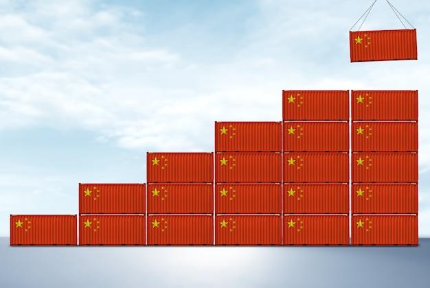 Cina logistica