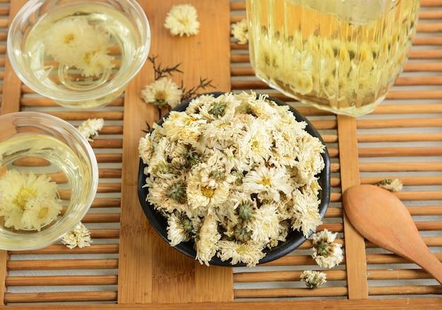Tè al crisantemo con fitoterapia