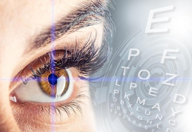 Primo piano del bellissimo occhio femminile della donna e del test alfabetico dell'occhio.