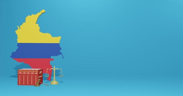 Legge colombiana per infografica, contenuti dei social media nel rendering 3d