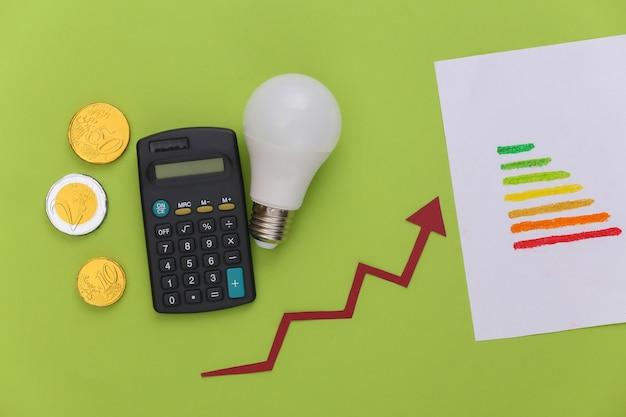 Il concetto di calcolo del consumo energetico, modernizzazione. classe energetica, freccia di crescita che tende verso l'alto con lampadina, monete e calcolatrice su verde
