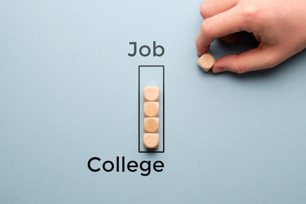 Il concetto di tempo universitario e successivo lavoro e carriera.