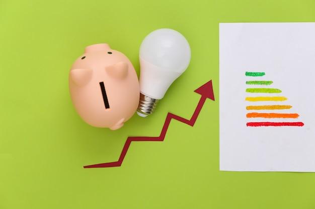 Il concetto di risparmio energetico e di denaro. classe energetica, freccia di crescita che tende verso l'alto con lampadina e salvadanaio su verde