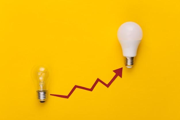 Il concetto di modernizzazione del consumo di energia. eco, risparmia energia