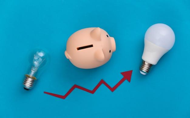 Il concetto di modernizzazione del consumo di energia