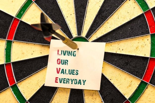 Acronimo di amore concettuale scritto sulla lavagna lavagna nera. vivere i nostri valori modello quotidiano