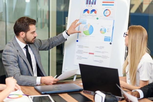 Uomo d'affari barbuto sicuro che spiega i grafici facendo uso della lavagna a fogli mobili ai suoi soci commerciali altamente qualificati multietnici nella sala riunioni dell'ufficio.