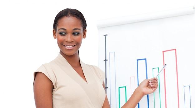 Esecutivo femminile sicuro che fa una presentazione