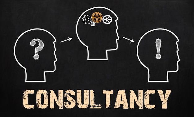 La consulenza - business concept su sfondo lavagna