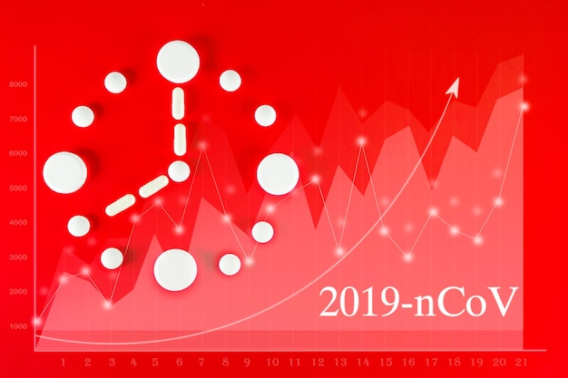 Coronavirus 2019-ncov nuovo concetto di coronavirus responsabile dell'epidemia di influenza asiatica, pandemia pericolosa. grafico che simboleggia il numero di casi di covid-19 nel mondo. orologio fatto di compresse bianche su rosso.