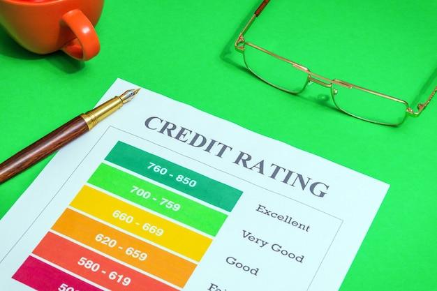 Il modulo di valutazione del credito sulla scrivania da ufficio verde con occhiali e penna alla moda