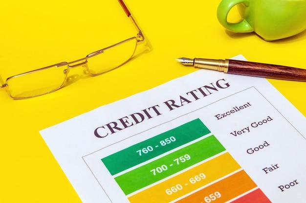 Modulo di valutazione del credito sulla scrivania in ufficio giallo con gli occhiali e l'idea di affari della penna