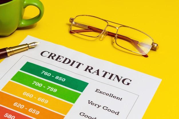 Valutazione di credito sulla scrivania gialla con penna e occhiali