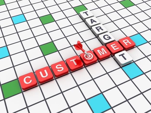 Obiettivo del cliente