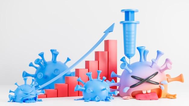 Piangere il simpatico personaggio del virus della colona blu e arancione che viene iniettato con la siringa e il grafico finanziario in aumento su sfondo bianco, idea di business, modello 3d e illustrazione.