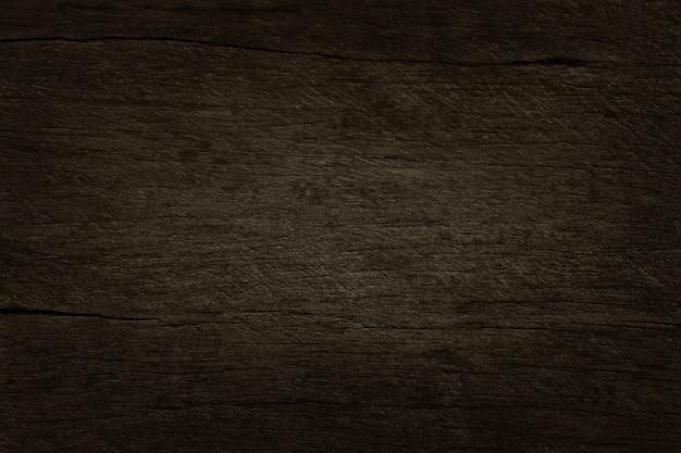 Sfondo di parete in legno marrone scuro