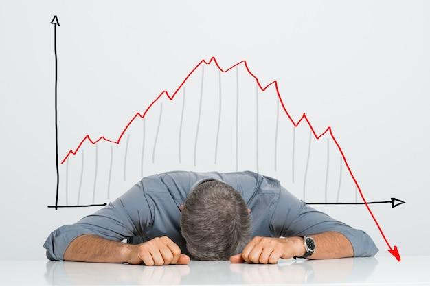 Uomo d'affari depresso che si appoggia la testa sotto un grafico del mercato azionario difettoso