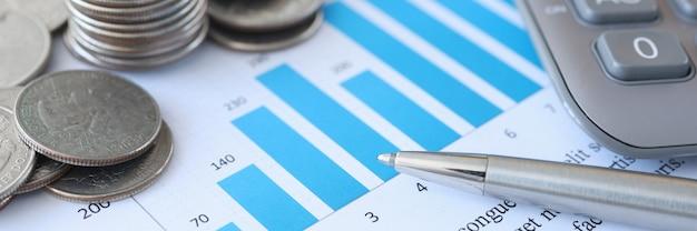 Il documento con indicatori commerciali in monete e calcolatrice è su desktop di piccole e medie dimensioni