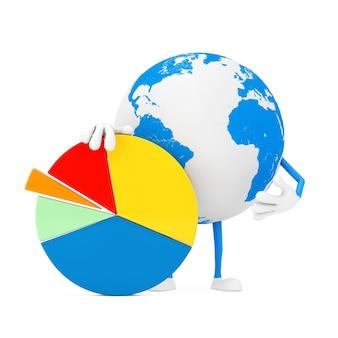 Mascotte del carattere del globo terrestre con grafico a torta di affari di informazioni grafiche su un fondo bianco. rendering 3d