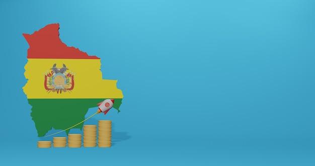 Crescita economica nel paese della bolivia per infografiche e contenuti dei social media in rendering 3d