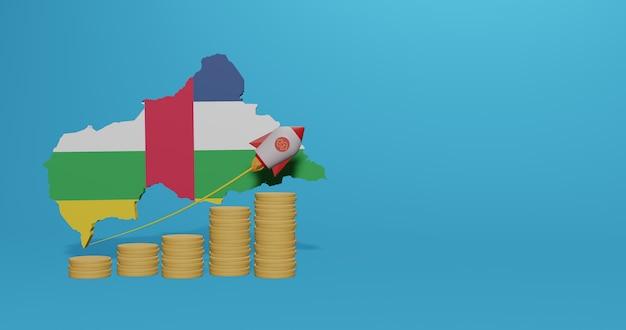 Crescita economica nel paese della repubblica centrafricana per infografiche e contenuti social media in rendering 3d