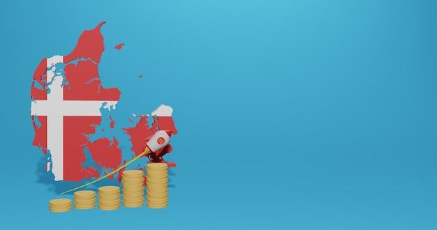 Crescita economica nel paese della danimarca per infografiche e contenuti dei social media nel rendering 3d