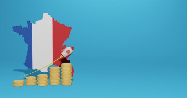 Crescita economica nel paese della francia per infografiche e contenuti dei social media in rendering 3d