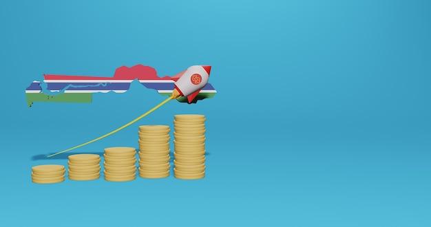 Crescita economica nel paese del gambia per infografiche e contenuti social media in rendering 3d