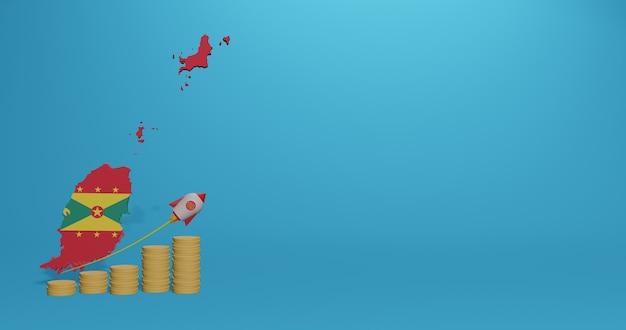 Crescita economica nel paese di grenada per infografiche e contenuti dei social media in rendering 3d