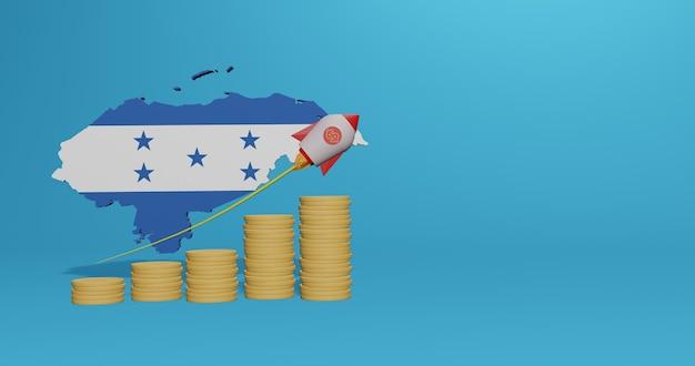 Crescita economica nel paese dell'honduras per infografiche e contenuti social media in rendering 3d