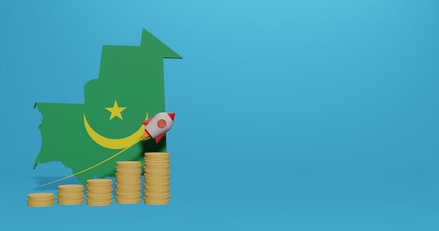 Crescita economica nel paese della mauritania per infografiche e contenuti social media in rendering 3d
