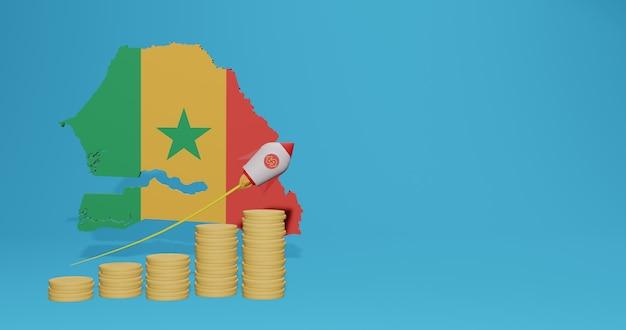 Crescita economica nel paese del senegal per infografiche e contenuti social media in rendering 3d