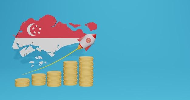 Crescita economica nel paese di singapore per infografiche e contenuti social media in rendering 3d