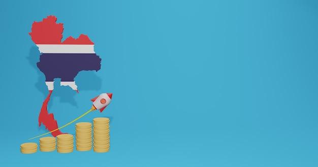 Crescita economica nel paese della thailandia per infografiche e contenuti dei social media nel rendering 3d