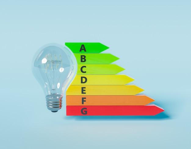 Barre di efficienza energetica energy