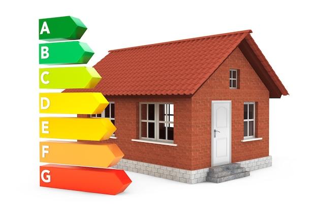 Grafici di valutazione dell'efficienza energetica con casa su sfondo bianco