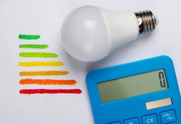 Valutazione di efficienza energetica, lampadina a led e calcolatrice su un concetto eco bianco