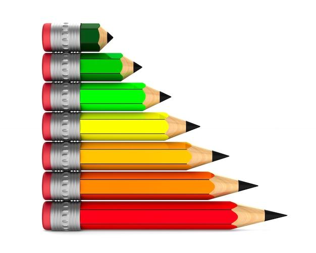 Risparmio energetico dalla matita su sfondo bianco. illustrazione 3d isolata