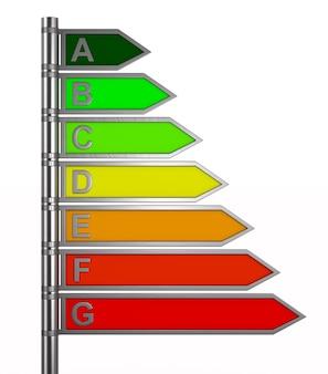 Risparmio energetico su spazio bianco. illustrazione 3d isolata